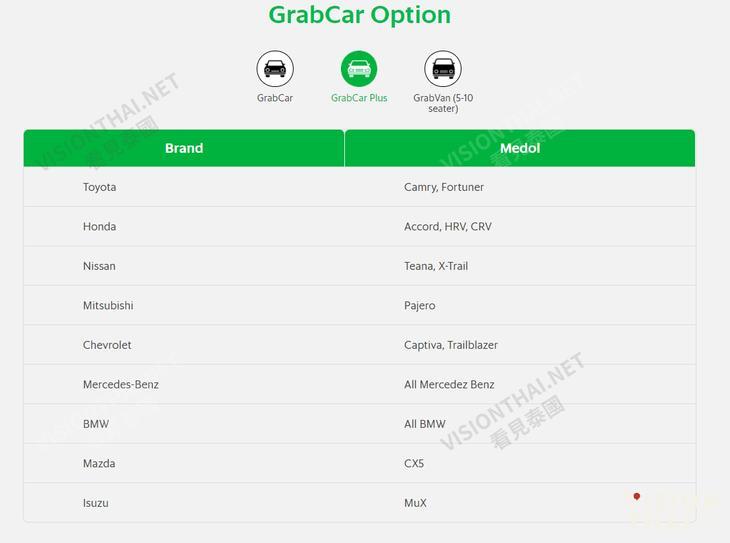 Grab Plus 豪華型車種